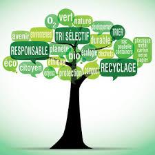 arbre dont les branches affichent des mots clefs, responsable, tri sélectif, recyclage, environnement